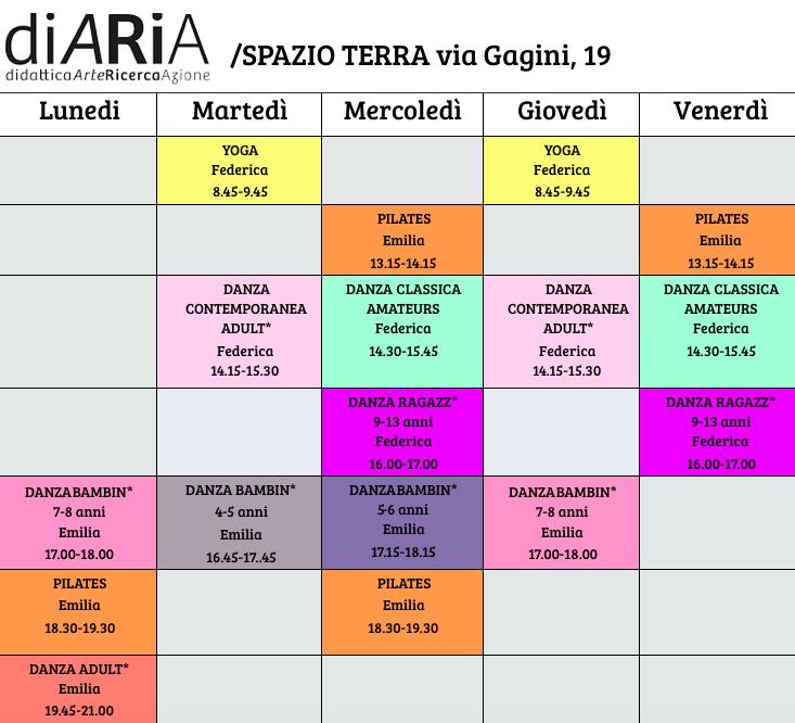DIARIA SPAZIO TERRA